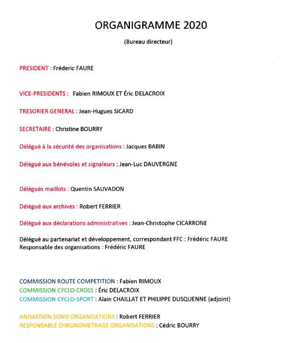 Organigramme SJVC Montelimar 2020